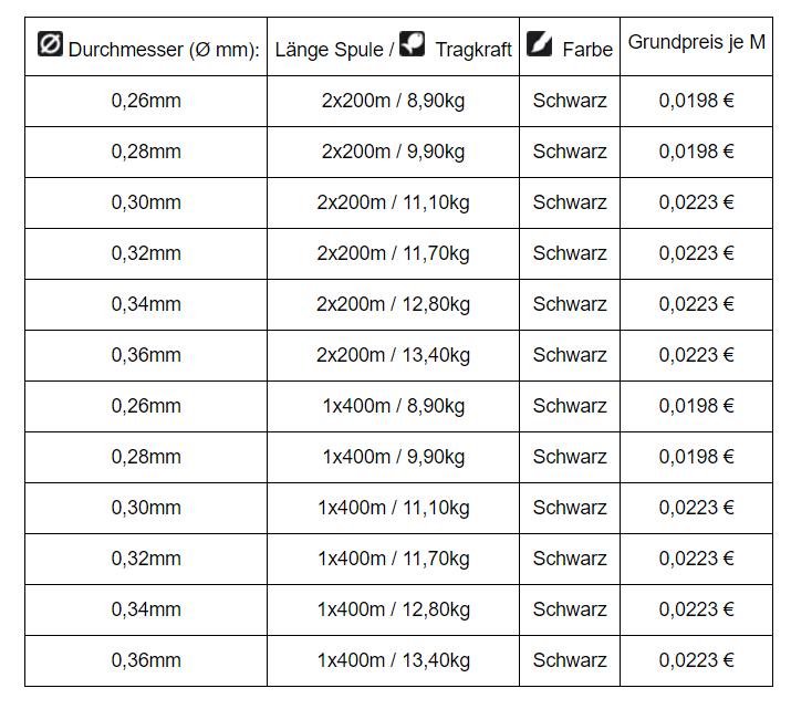 1x400m Spule 0,26-0,36mm Karpfenschnur Angelschnur MIKADO Sensei Carp 2x200m