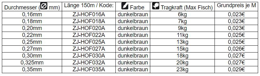 0,16-0,35mm Spule Monofile Feederschnur Angelschnur JAXON MONOLITH FEEDER 150m